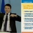 """Renzi e le slide delle riforme: """"Pesce rosso tema fondamentale"""" (foto) 14"""
