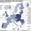 Elezioni Europee 2014, la mappa dell'astensionismo: ha vinto quasi ovunque