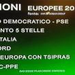 Europee 3a proiezione La7: Pd 40,8 M5S 22,1 Forza Italia 15,5 Lega Nord 6,7