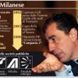 Mose, i nomi e le cifre: Galan 1,8 milioni, Orsoni 560 mila, Milanese 500 mila…
