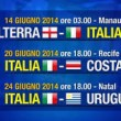 Girone D, le partite dell'Italia