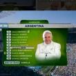 Germania Argentina, la finale dei Papi: gli sfottò su Twitter e Facebook05