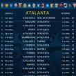 calendario serie a 2014-2015 atalanta