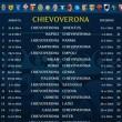 calendario serie a 2014-2015 chievo