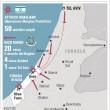 Raid aerei a Gaza