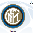 Calendario International Champions Cup: date, orari e diretta tv Sky 4