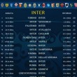 calendario serie a 2014-2015 inter