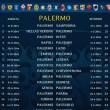calendario serie a 2014-2015 palermo