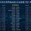 calendario serie a 2014-2015 parma