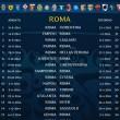 calendario serie a 2014-2015 roma