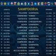 calendario serie a 2014-2015 samp