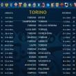 calendario serie a 2014-2015 torino
