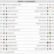 Europa League, sorteggio preliminari: Inter-Stjarnan (Islanda), Torino-Rnk Spalato