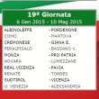 Lega Pro calendario 2014-15 girone A