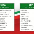 Lega Pro calendario 2014-15 girone B
