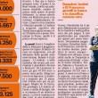 Mazzarri costa 100mila euro a punto. Sarri 12.500. Allegri 33mila. La classifica 3