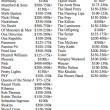 Cantanti, listino prezzi: quanto costa far suonare Katy Perry alla tua festa? 12