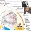 Giorgio Napolitano story 01