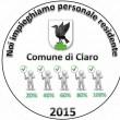 """Svizzera. Logo anti lavoratori italiani: """"Solo personale residente a Claro"""" FOTO"""