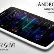 Samsung Galaxy S6, Sony Xperia Z4, Htc One M9, Nexus Google: FOTO modelli 2015