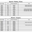 Sciopero treni 14-15 marzo 2015 Trenord: orari e fasce garantite 15