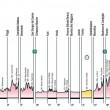 Giro d'Italia 2015, tutto ciò che c'è da sapere sulle 21 tappe 04