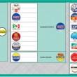 Regionali Veneto 2015: fac simile scheda elettorale circoscrizione Padova