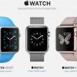 Apple Watch in vendita in Italia: modelli, prezzi, tempi consegna