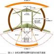 Divine Eagle, il super drone cinese