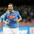 """Calciomercato Napoli, De Laurentiis fissa il prezzo per Higuain: """"Servono 88 mln"""""""