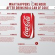 Coca Cola, effetti sul corpo umano entro 60 minuti: dalla botta al down FOTO3
