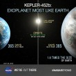 """Kepler 452b, pianeta """"cugino"""" della Terra: più vecchio e grande FOTO-VIDEO"""