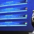 Euro 2016, playoff: gli accoppiamenti in FOTO