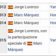 Valentino Rossi, fan su Wikipedia contro Lorenzo-Biaggi FOTO4