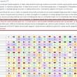 Valentino Rossi, fan su Wikipedia contro Lorenzo-Biaggi FOTO3