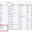 Valentino Rossi, fan su Wikipedia contro Lorenzo-Biaggi FOTO2