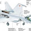 Caccia Sukhoi Su-35s, il Terminator di Putin 01