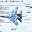 Caccia Sukhoi Su-35s, il Terminator di Putin 02