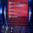 Sanremo, 5 Big a rischio eliminazione: Bluvertigo, Neffa... 2