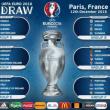 Euro 2016, calendario completo gironi: date, orari 02