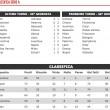 Serie A streaming diretta 36 giornata_3