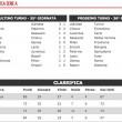 Serie A streaming diretta 36 giornata_6