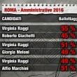 """Giorgia Meloni: """"Io fuori da corsa sindaco Roma? Ho dati..."""" 03"""