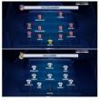 Real Madrid: Keylor Navas, Pepe, Ramos, Ronaldo, Kroos, Benzema, Bale, Marcelo, Casemiro, Carvajal, Modric. Atletico Madrid: Oblak, Godín, Filipe Luís, Koke, Griezmann, Torres, Fernández, Gabi, Savić, Saúl Ñíguez, Juanfran.