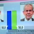 Elezioni Austria, parità assoluta tra Van der Bellen e Hofer 3