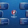 euro-2016-gironi