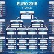 euro-2016-tabellone-completo-partite-gironi