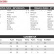 Serie A risultati diretta 36 giornata_4