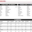 Serie A risultati diretta 36 giornata_6