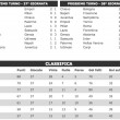 Serie A risultati diretta Milan-Roma Napoli-Frosinone Sassuolo-Inter Juventus-Sampdoria 38 giornata_2